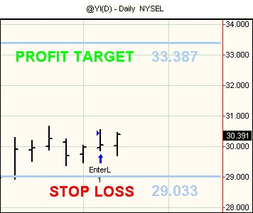 20120118 Futures Swing Trading