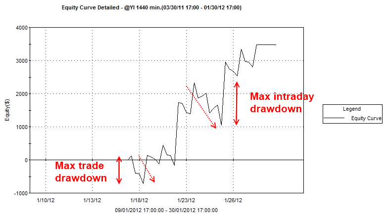 20120130 Futures Swing Trading2