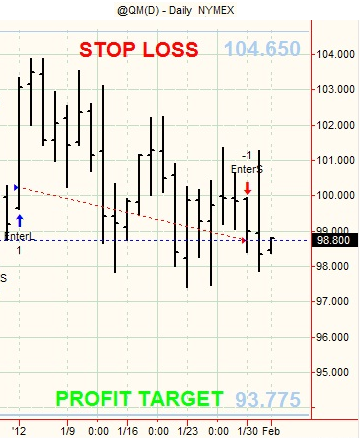 20120201 Futures Swing Trading2
