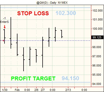 20120210 Futures Swing Trading2