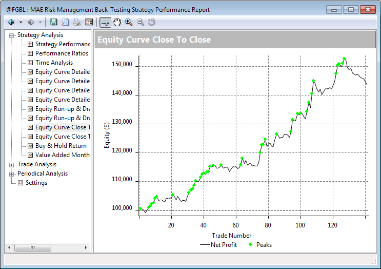 20130125 Futures Swing Trading