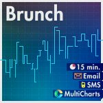 Brunch-150x150