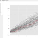 Montecarlo analisi sulla ottimizzazione WFA