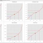 Metriche Montecarlo analysis sulla WFA