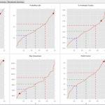 Matriche randomizzazione inputs